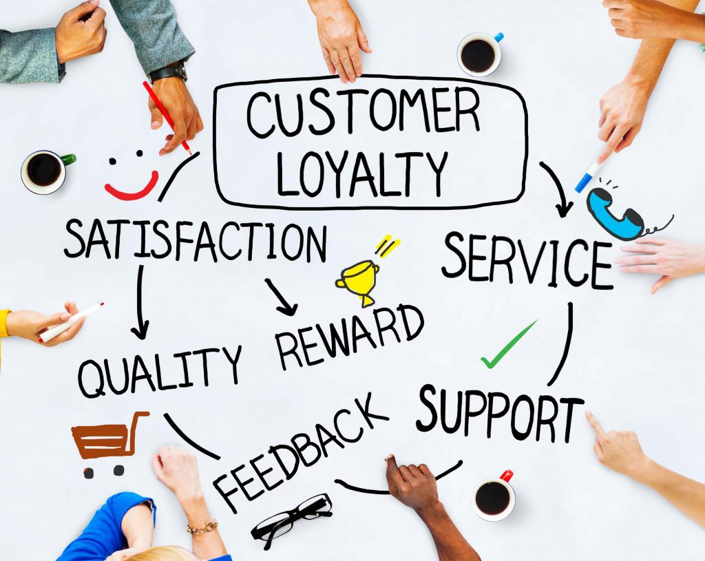 customer loyalty platforms uae